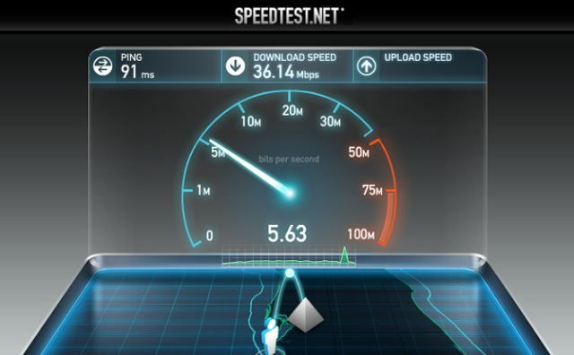 internet-speed-test