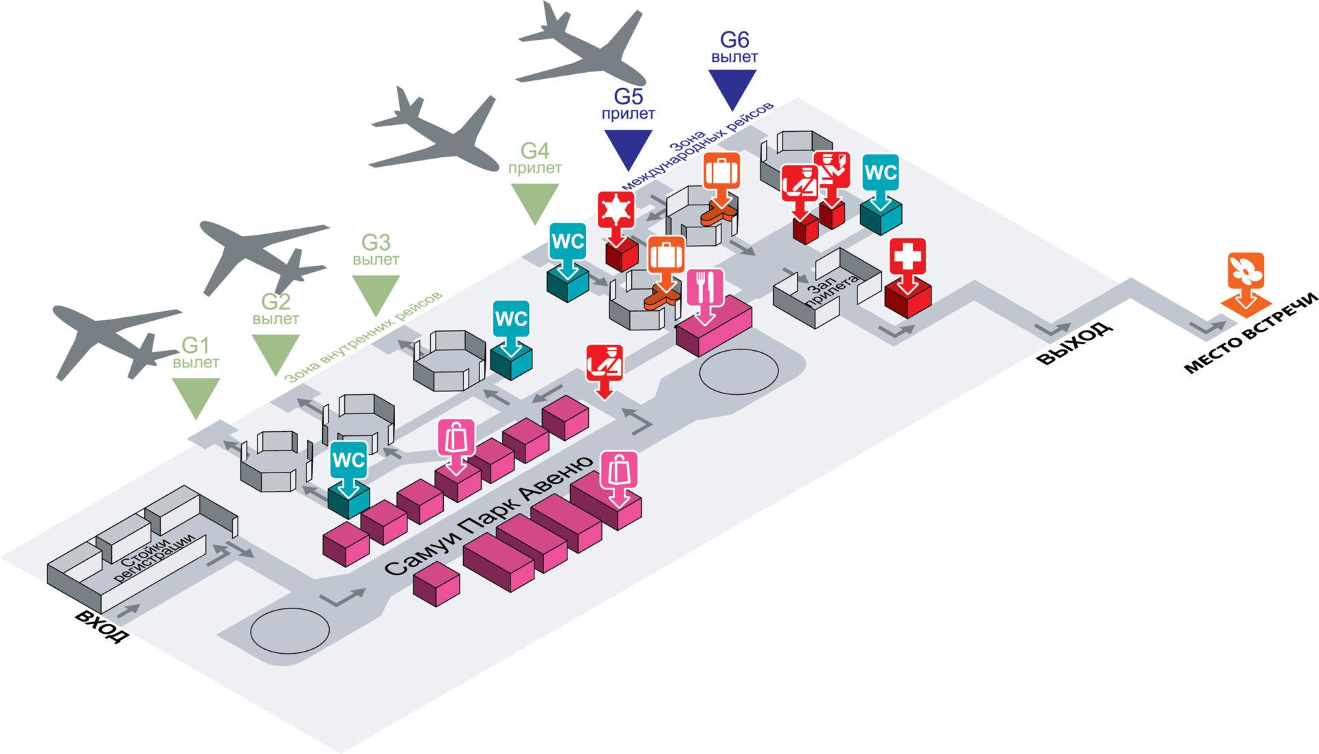 samui_airport_scheme